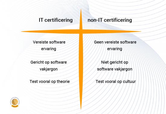 Tabel-IT-Non-IT-certificeringen-NL