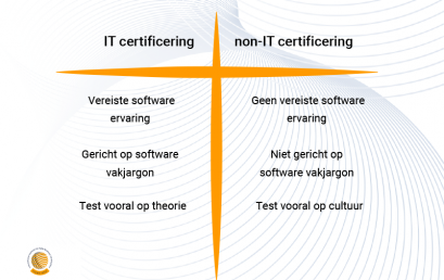 Agile certificering 2019: verschil in IT & non-IT?
