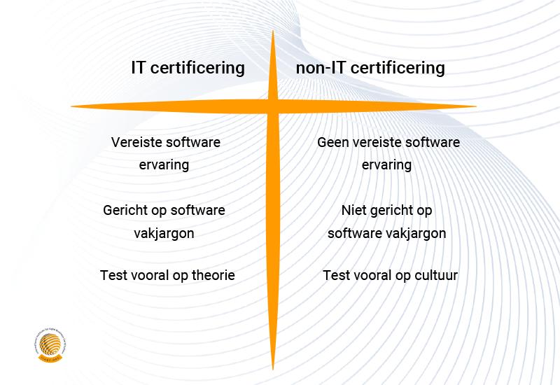 Agile certificering 2019: verschil in IT & non-IT?
