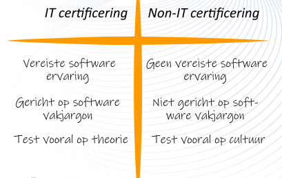 Agile & Scrum certificering 2019: verschil in IT & non-IT?