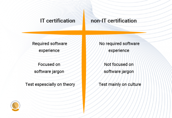 Agile certification 2019: Difference in IT & non-IT?