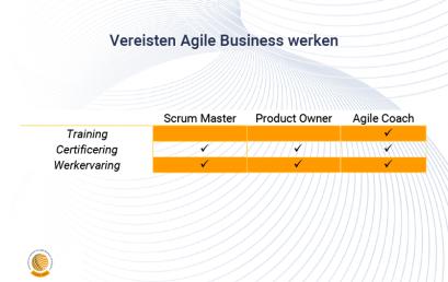Kunt u gelijk werken na Agile certificering?