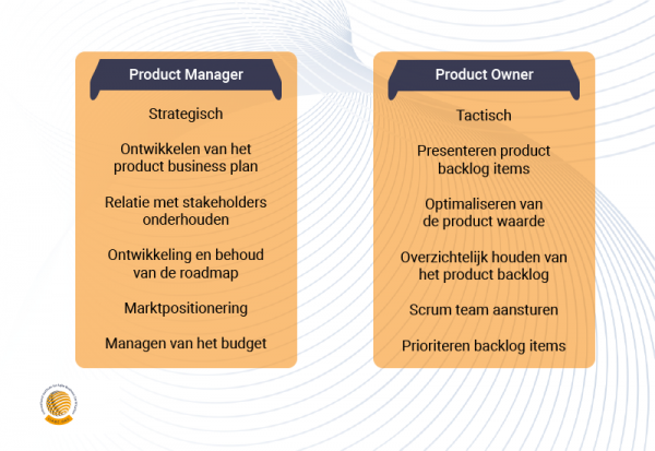 Product Owner & Product Manager